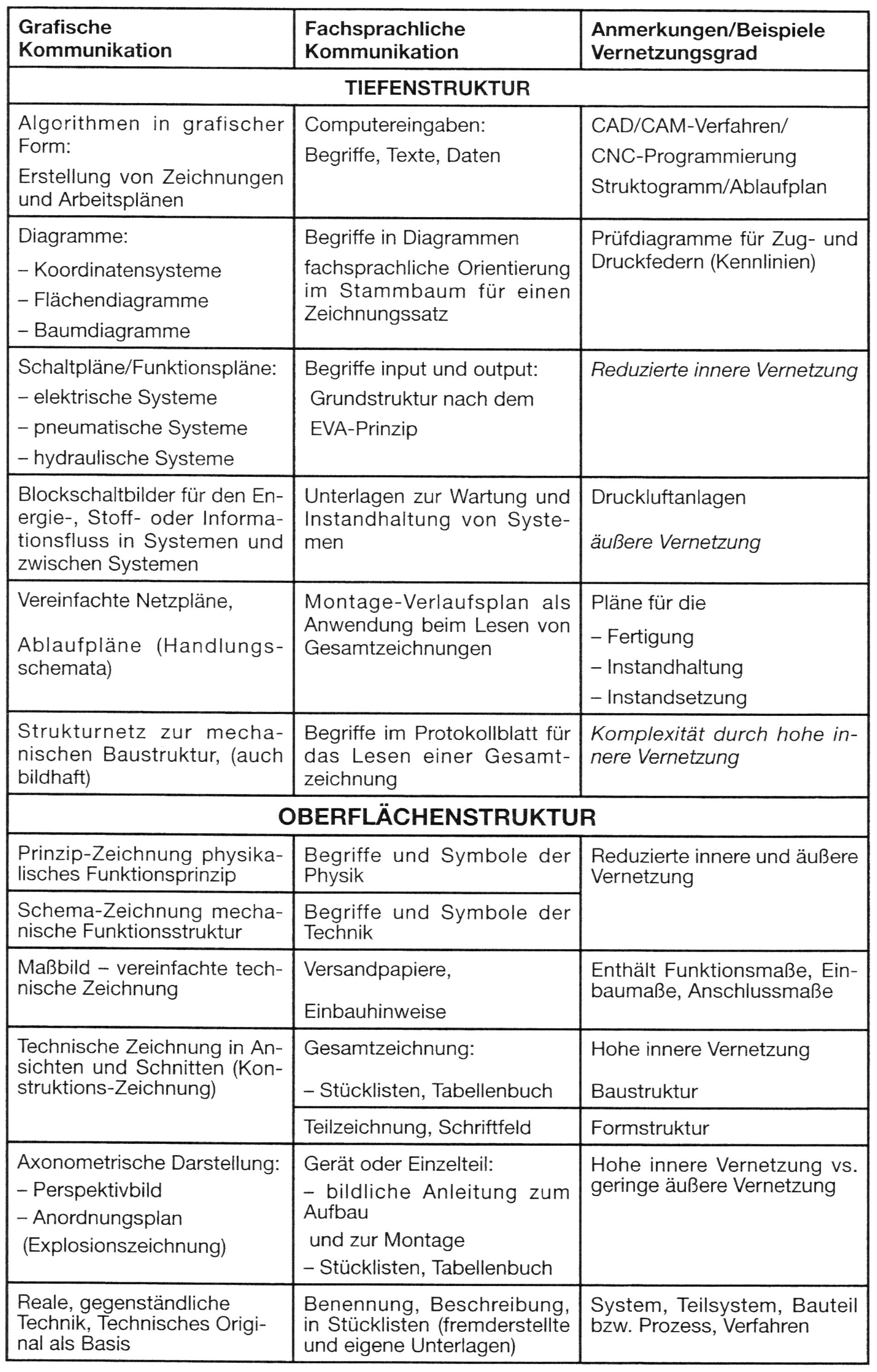 Berühmt Gehirn Diagramm Und Funktionen Galerie - Menschliche ...