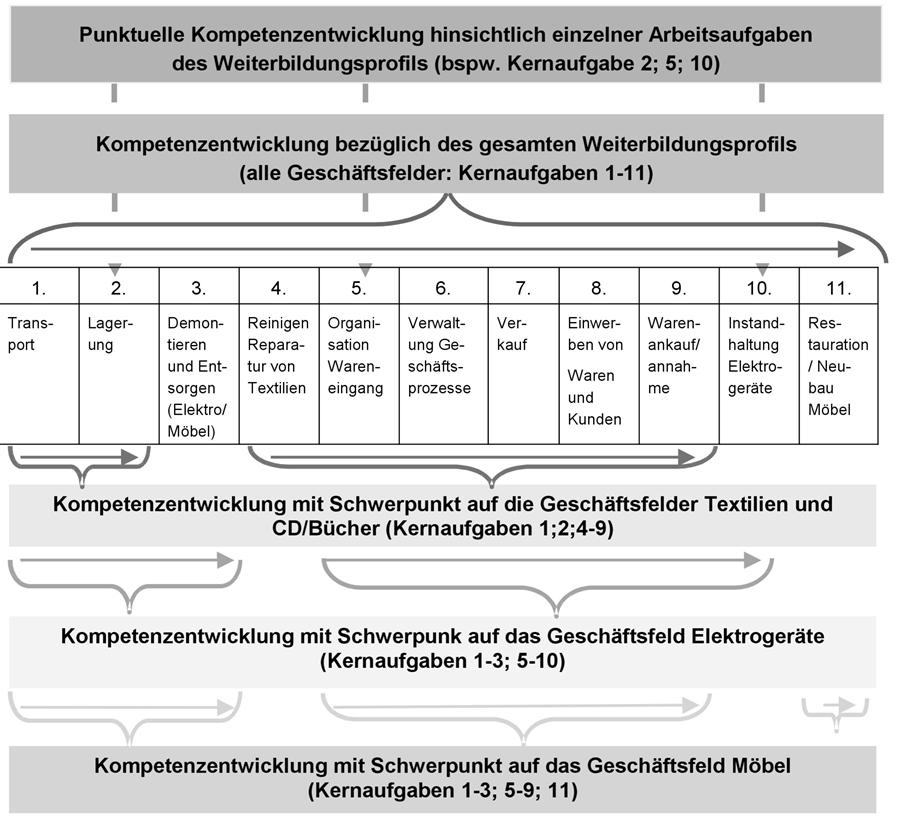 vergleich unternehmensformen tabelle