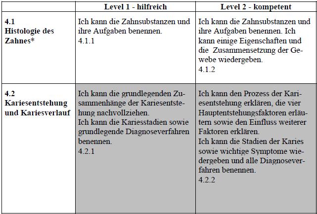 Wunderbar Grundlegende Berichtsschreibvorlage Zeitgenössisch ...