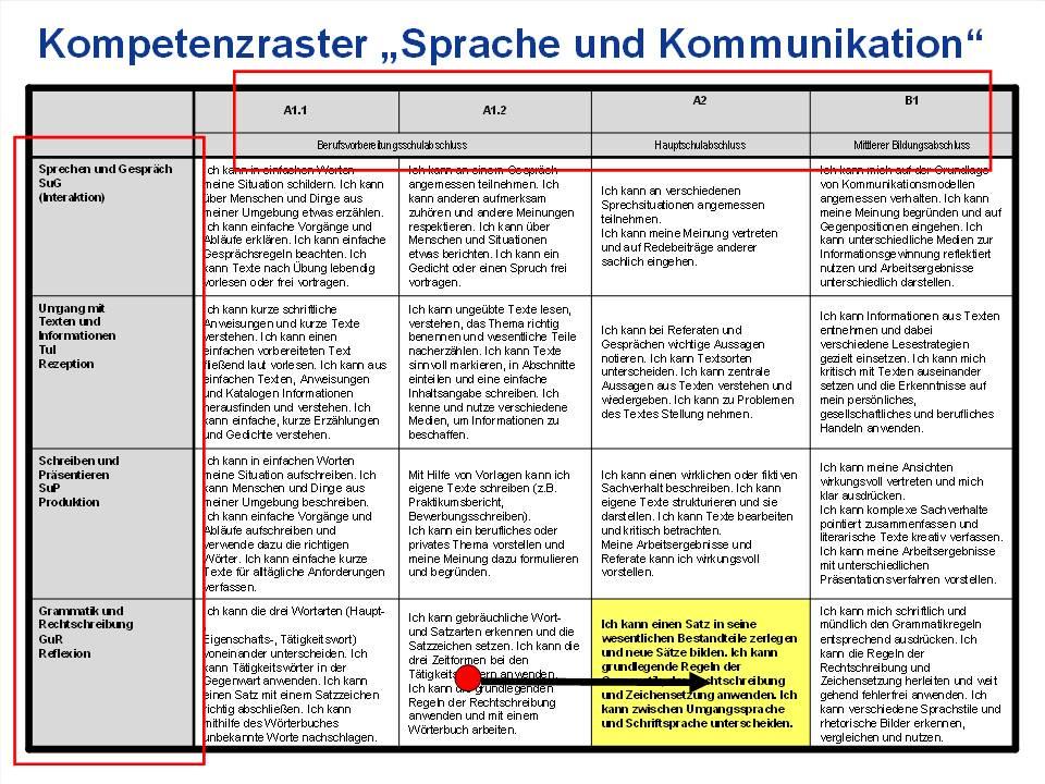 Beste Fakten Und Meinungen Einer Tabelle 4Klasse Bilder ...